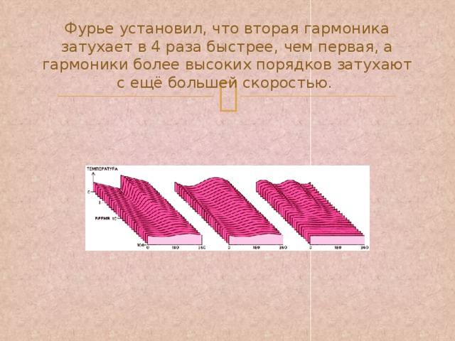 Фурье установил, что вторая гармоника затухает в 4раза быстрее, чем первая, а гармоники более высоких порядков затухают с ещё большей скоростью.