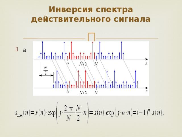 Инверсия спектра действительного сигнала   а