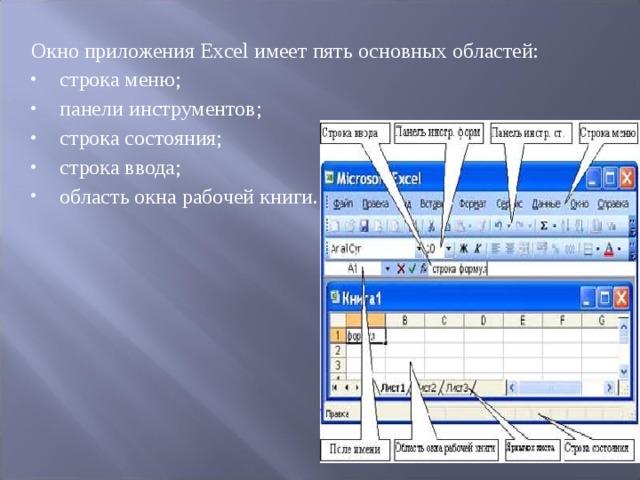 Окно приложения Excel имеет пять основных областей: строка меню; панели инструментов; строка состояния; строка ввода; область окна рабочей книги.