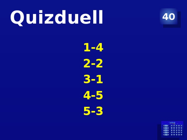 Quizduell 40 1-4 2-2 3-1 4-5 5-3