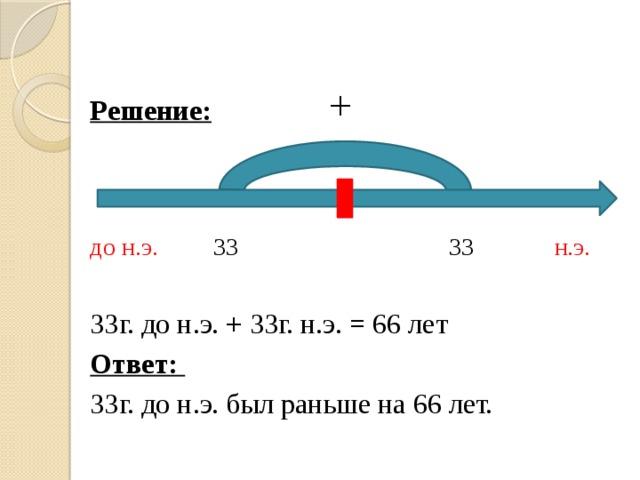 Решение: +  до н.э. 33 33 н.э. 33г. до н.э. + 33г. н.э. = 66 лет Ответ: 33г. до н.э. был раньше на 66 лет.