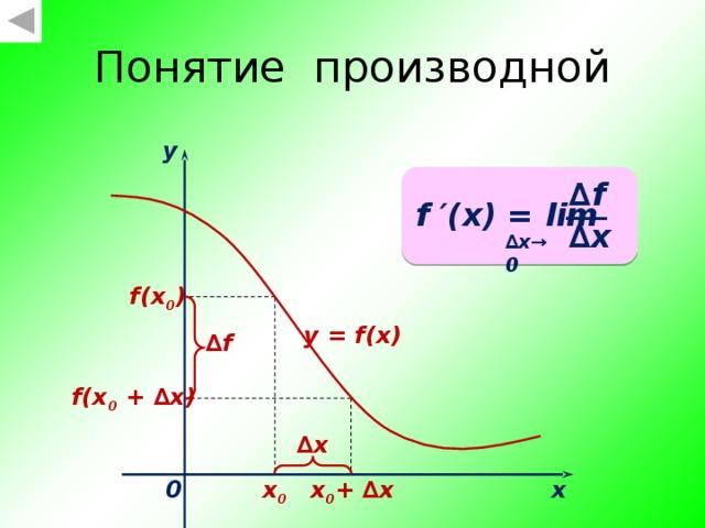 Величина y(x) – y(x 0 ) называется приращением функции в точке x 0 и обозначается ∆y(x 0 ) .