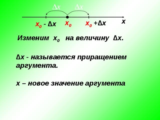 Дадим определение касательной к графику функции касательная секущая у С ● k сек. = tg β A ● у = f(x) В α х 0 С  Касательной к графику функции  f(x) в точке  А( х; f (х) ) называется прямая, представляющая предельное положение секущей АС, (если оно существует) когда точка С стремится к точке А.   5