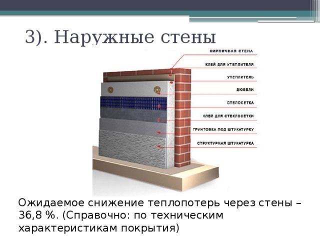 3). Наружные стены Ожидаемое снижение теплопотерь через стены – 36,8 %. (Справочно: по техническим характеристикам покрытия)