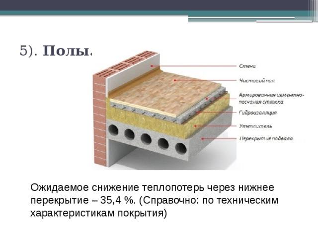 5). Полы.   Ожидаемое снижение теплопотерь через нижнее перекрытие – 35,4 %. (Справочно: по техническим характеристикам покрытия)