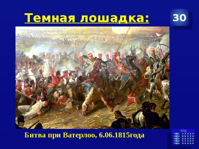 Темная лошадка: 30 Битва при Ватерлоо, 6.06.1815года