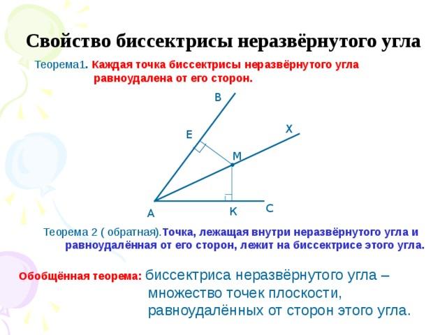 Свойство биссектрисы неразвёрнутого угла Теорема1 . Каждая точка биссектрисы неразвёрнутого угла  равноудалена от его сторон. В Х Е М С К А Теорема 2 ( обратная). Точка, лежащая внутри неразвёрнутого угла и равноудалённая от его сторон, лежит на биссектрисе этого угла. Обобщённая теорема:  биссектриса неразвёрнутого угла –  множество точек плоскости,  равноудалённых от сторон этого угла.
