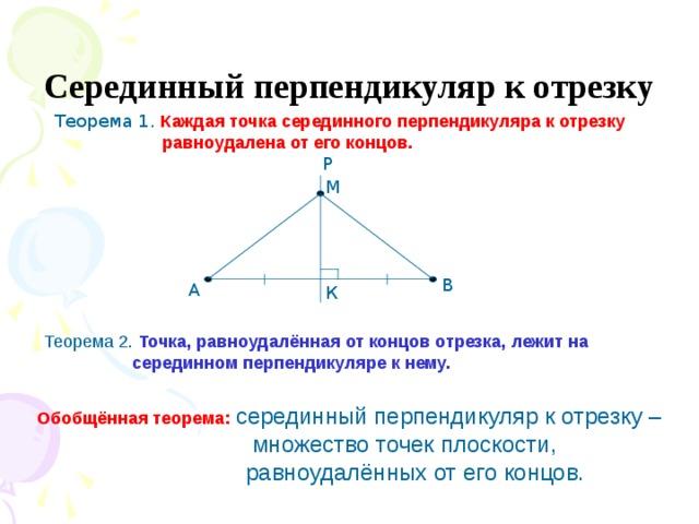 Серединный перпендикуляр к отрезку Теорема 1. Каждая точка серединного перпендикуляра к отрезку  равноудалена от его концов. Р М В А К Теорема 2. Точка, равноудалённая от концов отрезка, лежит на  серединном перпендикуляре к нему.  Обобщённая теорема:  серединный перпендикуляр к отрезку –  множество точек плоскости,  равноудалённых от его концов.