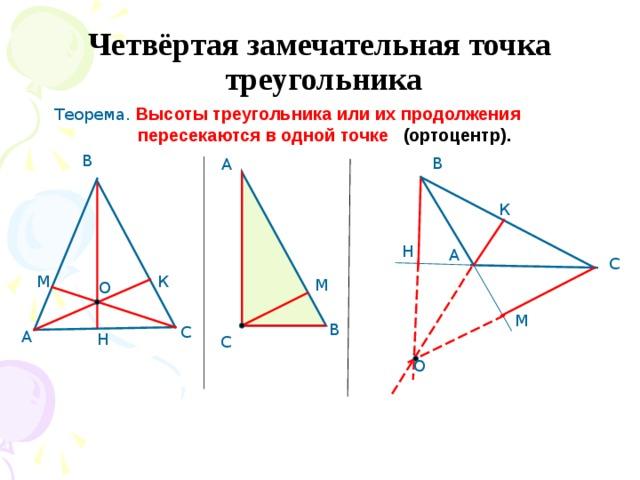 Четвёртая замечательная точка  треугольника Теорема. Высоты треугольника или их продолжения  пересекаются в одной точке (ортоцентр). В В А К Н А С К М М О М В С А Н С О