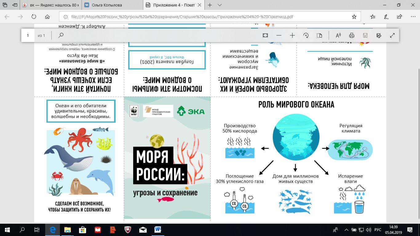 картинки моря россии угроза и сохранение что будете делать