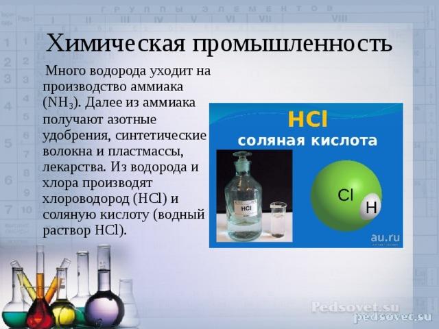 Химическая промышленность  Много водорода уходит на производство аммиака (NH 3 ). Далее из аммиака получают азотные удобрения, синтетические волокна и пластмассы, лекарства. Из водорода и хлора производят хлороводород (HCl) и соляную кислоту (водный раствор HCl).