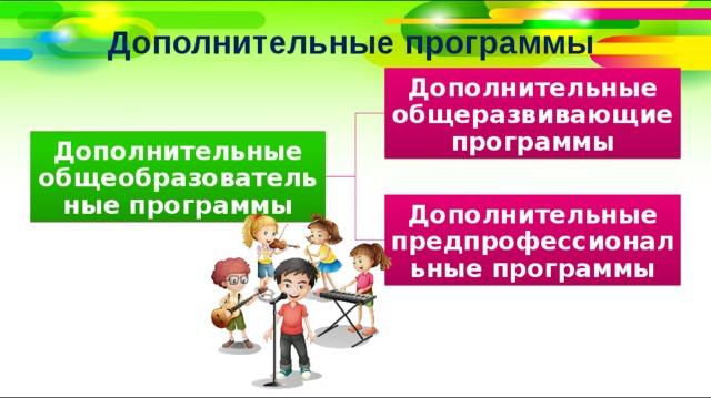 Дополнительные программы Дополнительные общеразвивающие программы Дополнительные общеобразовательные программы Дополнительные предпрофессиональные программы