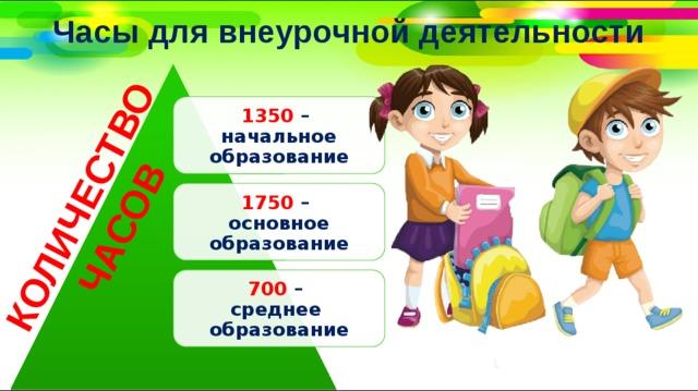 КОЛИЧЕСТВО ЧАСОВ Часы для внеурочной деятельности 1350 –  начальное образование 1750 –  основное образование 700 –  среднее  образование 8