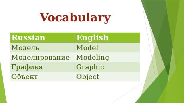 Vocabulary Russian English Модель Model Моделирование Modeling Графика Graphic Объект Object