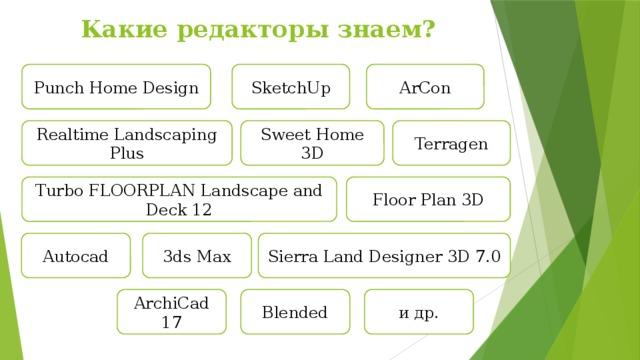 Какие редакторы знаем? Punch Home Design SketchUp ArCon Realtime Landscaping Plus Sweet Home 3D Terragen Turbo FLOORPLAN Landscape and Deck 12 Floor Plan 3D Autocad 3ds Max Sierra Land Designer 3D 7.0 ArchiCad 17 Blended и др.