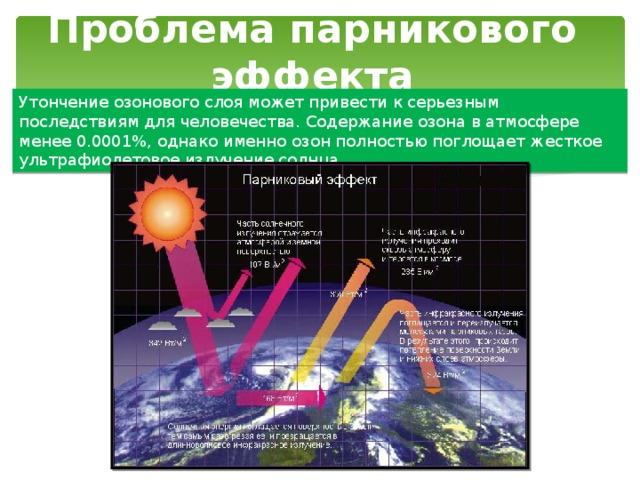 Проблема парникового эффекта Утончение озонового слоя может привести к серьезным последствиям для человечества. Содержание озона в атмосфере менее 0.0001%, однако именно озон полностью поглощает жесткое ультрафиолетовое излучение солнца.