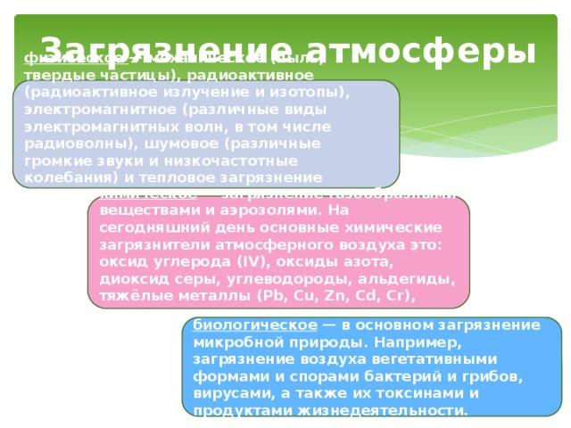 Загрязнение атмосферы физическое — механическое (пыль, твердые частицы), радиоактивное (радиоактивное излучение и изотопы), электромагнитное (различные виды электромагнитных волн, в том числе радиоволны), шумовое (различные громкие звуки и низкочастотные колебания) и тепловое загрязнение (например, выбросы тёплого воздуха и т. п.) химическое — загрязнение газообразными веществами и аэрозолями. На сегодняшний день основные химические загрязнители атмосферного воздуха это: оксид углерода (IV), оксиды азота, диоксид серы, углеводороды, альдегиды, тяжёлые металлы (Pb, Cu, Zn, Cd, Cr), аммиак, пыль и радиоактивные изотопы. биологическое  — в основном загрязнение микробной природы. Например, загрязнение воздуха вегетативными формами и спорами бактерий и грибов, вирусами, а также их токсинами и продуктами жизнедеятельности.