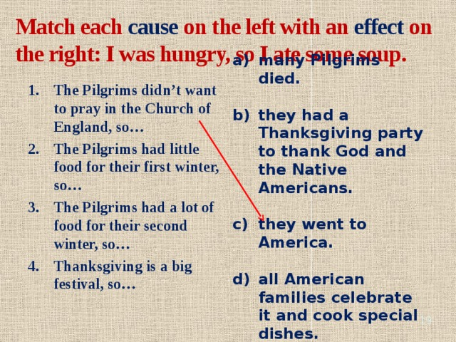 Match each cause on the left with an effect on the right: I was hungry, so I ate some soup. many Pilgrims died.  they had a Thanksgiving party to thank God and the Native Americans.  they went to America.  all American families celebrate it and cook special dishes. The Pilgrims didn't want to pray in the Church of England, so… The Pilgrims had little food for their first winter, so… The Pilgrims had a lot of food for their second winter, so… Thanksgiving is a big festival, so…