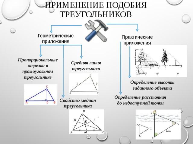 ПРИМЕНЕНИЕ ПОДОБИЯ ТРЕУГОЛЬНИКОВ Геометрические приложения Практические приложения Пропорциональные отрезки в прямоугольном треугольнике Средняя линия треугольника Определение высоты заданного объекта Определение расстояния до недоступной точки Свойство медиан треугольника