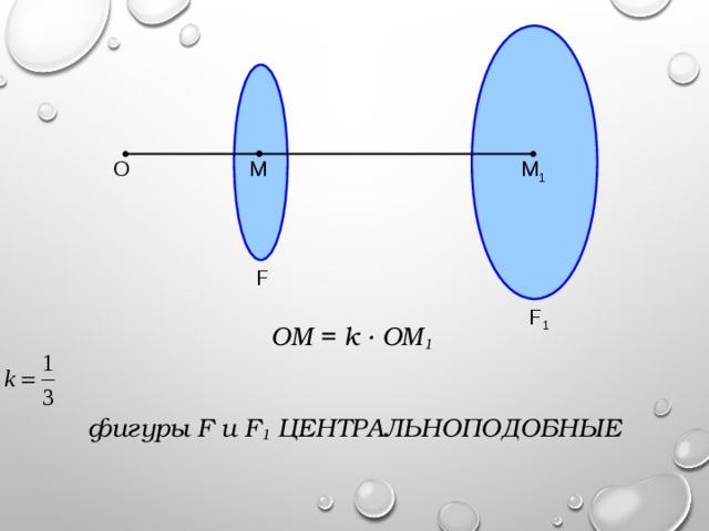 O M M 1 F F 1 OM = k · OM 1 фигуры F и F 1 ЦЕНТРАЛЬНОПОДОБНЫЕ