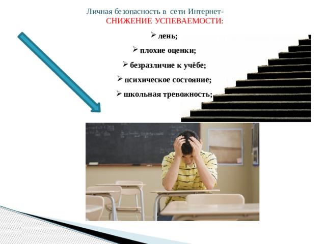 Личная безопасность в сети Интернет- Снижение успеваемости: лень; плохие оценки; безразличие к учёбе; психическое состояние; школьная тревожность;