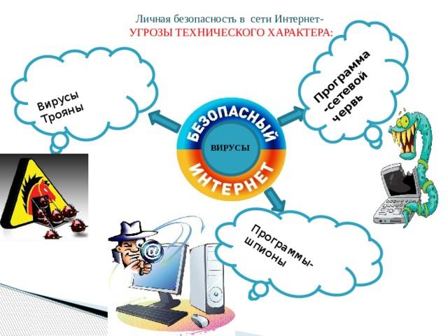 Вирусы Трояны Программы-шпионы Программа -сетевой червь Личная безопасность в сети Интернет- УГРОЗЫ ТЕХНИЧЕСКОГО ХАРАКТЕРА: ВИРУСЫ