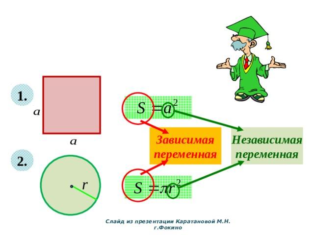 1. Зависимая переменная Независимая переменная 2. Слайд из презентации Каратановой М.Н. г.Фокино