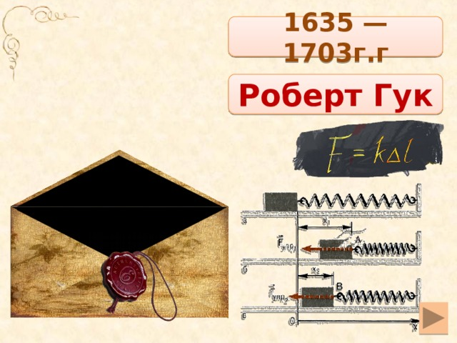 1635 — 1703г.г Роберт Гук