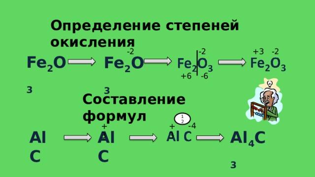 Определение степеней окисления +3 -2 -2 -2 Fe 2 O 3 Fe 2 O 3 +6 -6 Составление формул 12 -4 +3 +3 Al C Al 4 C 3 Al C
