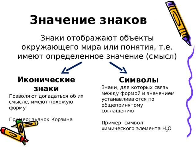 Значение знаков Знаки отображают объекты окружающего мира или понятия, т.е. имеют определенное значение (смысл) Иконические знаки Позволяют догадаться об их смысле, имеют похожую форму Пример: значок Корзина Символы Знаки, для которых связь между формой и значением устанавливаются по общепринятому соглашению Пример: символ химического элемента Н 2 О