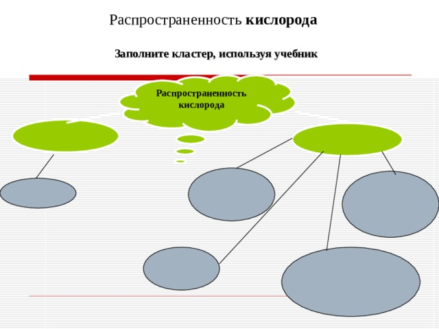 Распространенность кислорода  Заполните кластер, используя учебник Распространенность кислорода