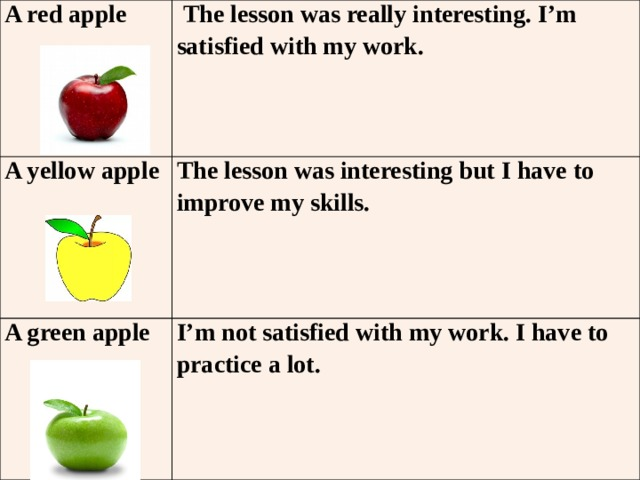 A red apple  The lesson was really interesting. I'm satisfied with my work. A yellow apple The lesson was interesting but I have to improve my skills. A green apple I'm not satisfied with my work. I have to practice a lot.