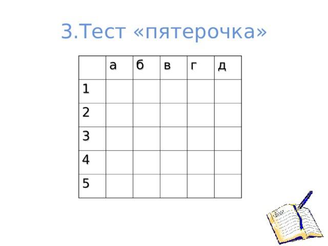 3.Тест «пятерочка» а 1 б 2 в 3 г 4 д 5