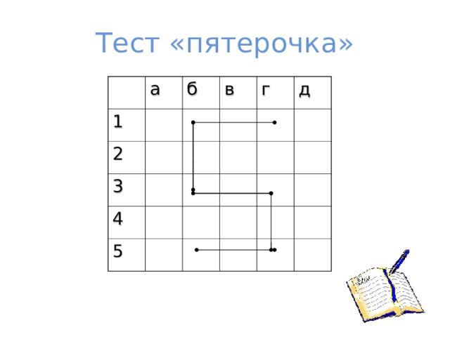 Тест «пятерочка» а 1 2 б 3 в г 4 5 д