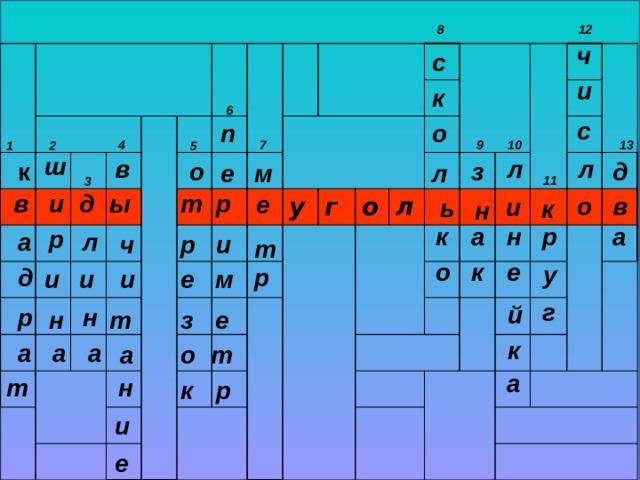 8 12 ч с у г о л и к 6 с о п 9 7 4 13 10 2 5 1 ш л л в д к з о е л м  11 3 д р ы и  в т е о в и ь к н а н а к р р а л ч и р т к е о у д р е м и и и г й н р е з н т к а а а о т а а н т к р и е