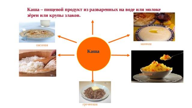 Каша – пищевой продукт из разваренных на воде или молоке зёрен или крупы злаков.  манная овсяная Каша рисовая пшённая гречневая