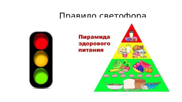 Правило светофора
