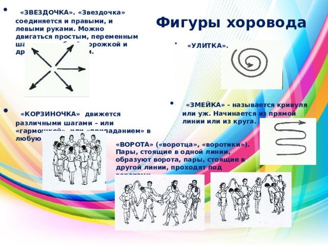 «ЗВЕЗДОЧКА». «Звездочка» соединяется и правыми, и левыми руками. Можно двигаться простым, переменным шагами, дробной дорожкой и другими движениям. Фигуры хоровода «УЛИТКА».   «ЗМЕЙКА» - называется кривуля или уж. Начинается из прямой линии или из круга.  «КОРЗИНОЧКА» движется различными шагами – или «гармошкой», или «припаданием» в любую сторону. «ВОРОТА» («воротца», «воротики»). Пары, стоящие в одной линии, образуют ворота, пары, стоящие в другой линии, проходят под воротами.