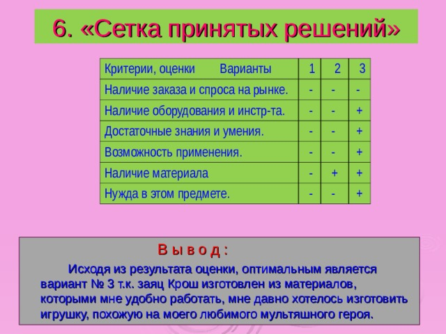 6. «Сетка принятых решений» Критерии, оценки Варианты  1 Наличие заказа и спроса на рынке.  -  2 Наличие оборудования и инстр-та.  - Достаточные знания и умения.  -  3  -  -  - Возможность применения. Наличие материала  -  -  +  +  -  - Нужда в этом предмете.  +  +  -  +  -  +     В ы в о д :   Исходя из результата оценки, оптимальным является вариант № 3 т.к. заяц Крош изготовлен из материалов, которыми мне удобно работать, мне давно хотелось изготовить игрушку, похожую на моего любимого мультяшного героя.