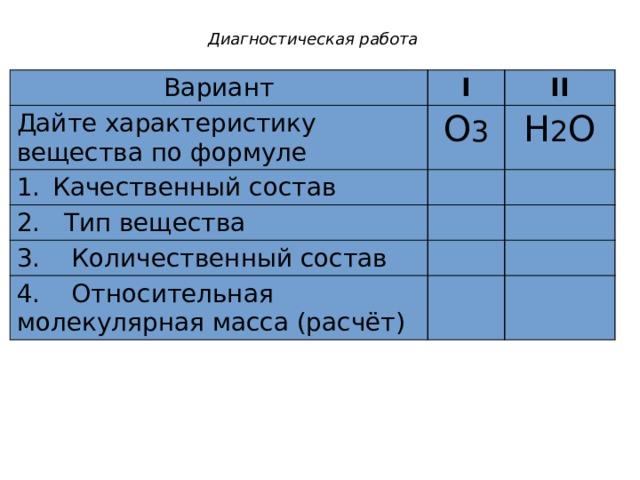 Диагностическая работа Вариант I Дайте характеристику вещества по формуле II О 3 Качественный состав Н 2 О 2. Тип вещества 3. Количественный состав 4. Относительная молекулярная масса (расчёт)