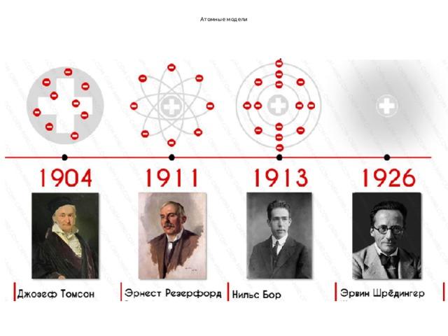 Атомные модели