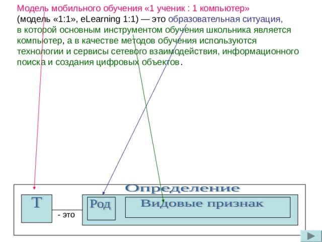 Модель мобильного обучения «1 ученик : 1 компьютер»   (модель «1:1», eLearning 1:1) — это образовательная ситуация,  в которой основным инструментом обучения школьника является компьютер , а в качестве методов обучения используются технологии и сервисы сетевого взаимодействия, информационного поиска и создания цифровых объектов . - это