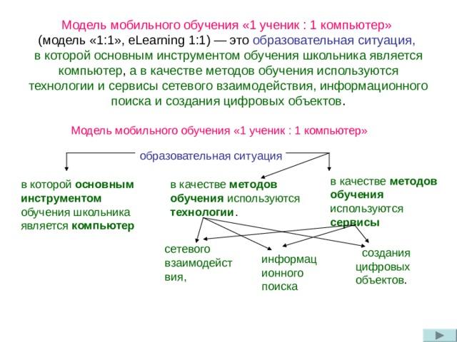 Модель мобильного обучения «1 ученик : 1 компьютер»   (модель «1:1», eLearning 1:1) — это образовательная ситуация,  в которой основным инструментом обучения школьника является компьютер , а в качестве методов обучения используются технологии и сервисы сетевого взаимодействия, информационного поиска и создания цифровых объектов . Модель мобильного обучения «1 ученик : 1 компьютер» образовательная ситуация в качестве методов обучения используются сервисы в качестве методов обучения используются технологии . в которой основным инструментом обучения школьника является компьютер  информационного поиска  сетевого взаимодействия,  создания цифровых объектов .