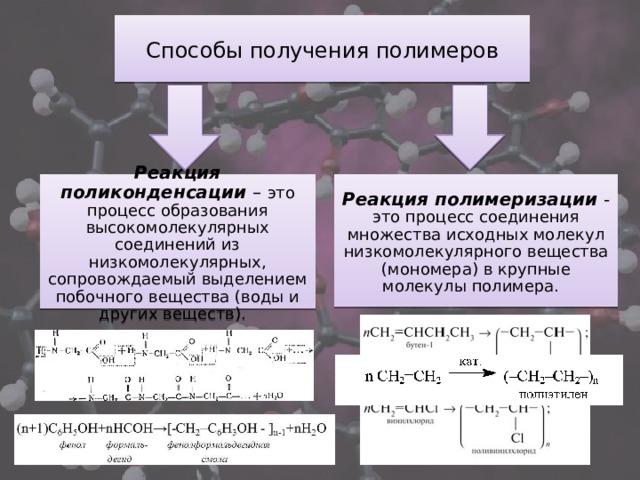 Способы получения полимеров Реакция поликонденсации – это процесс образования высокомолекулярных соединений из низкомолекулярных, сопровождаемый выделением побочного вещества (воды и других веществ). Реакция полимеризации - этопроцесс соединения множества исходных молекул низкомолекулярного вещества (мономера) в крупные молекулы полимера.
