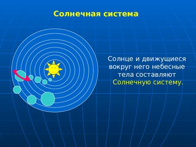 Солнечная система Солнце и движущиеся вокруг него небесные тела составляют  Солнечную систему.