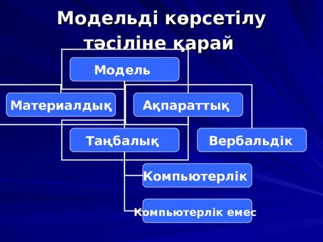 Модельді көрсетілу тәсіліне қарай  Модель Материалдық Ақпараттық Таңбалық Вербальдік  Компьютерлік Компьютерлік емес