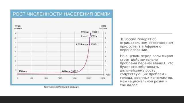 В России говорят об отрицательном естественном приросте, а в Африке о перенаселении. Но в целом перед всем миром стоит действительно проблема перенаселения, что будет способствовать дальнейшему росту сопутствующих проблем – голода, военных конфликтов, межнациональной розни и так далее