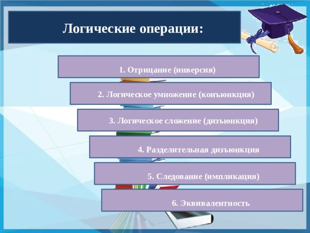 Логические операции:  1. Отрицание (инверсия)  2. Логическое умножение (конъюнкция)  3. Логическое сложение (дизъюнкция)  4. Разделительная дизъюнкция  5. Следование (импликация)  6. Эквивалентность 14
