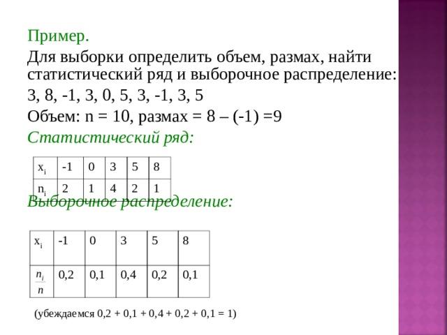 Пример. Для выборки определить объем, размах, найти статистический ряд и выборочное распределение: 3, 8, -1, 3, 0, 5, 3, -1, 3, 5 Объем: n = 10, размах = 8 – (-1) =9 Статистический ряд:  Выборочное распределение:  x i n i -1 0 2 3 1 5 4 2 8 1 x i -1 0 0,2 3 0,1 5 0,4 0,2 8 0,1 (убеждаемся 0,2 + 0,1 + 0,4 + 0,2 + 0,1 = 1)