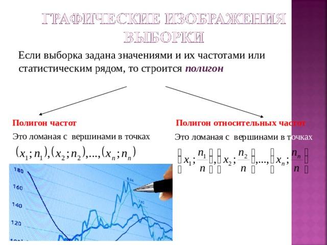 Если выборка задана значениями и их частотами или статистическим рядом, то строится полигон Полигон частот      Полигон относительных частот Это ломаная с вершинами в точках  Это ломаная с вершинами в т очках